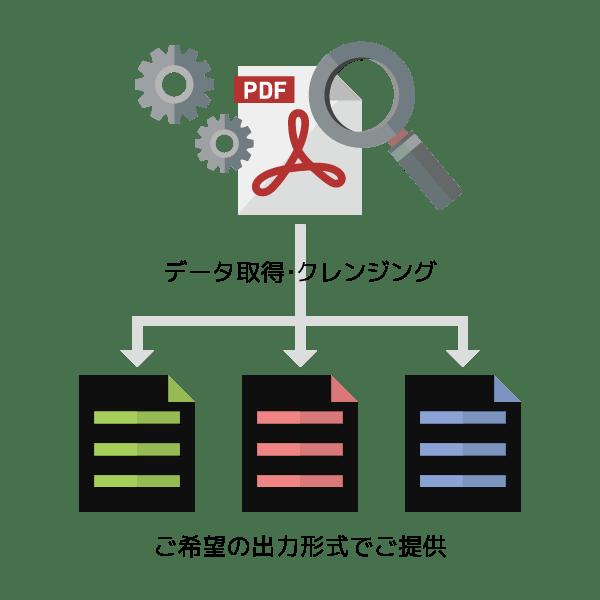PDF情報活用